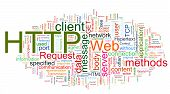 Wordcloud do Http - Hypertext Transfer Protocol