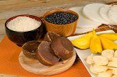 Latin Food Ingredients