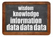data, information, knowledge and wisdom - DIKW pyramid concept on a vintage blackboard