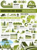 Tourism, Hiking Travel Or Mountaineering And Camping Adventure Infographic. Vector Diagrams On Touri poster