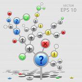 Deciding tree