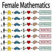 Female Mathematics