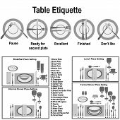pic of tablespoon  - Table etiquette and place setting - JPG