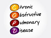 Copd - Chronic Obstructive Pulmonary Disease, Acronym Health Concept Background poster