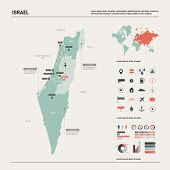 Vector Map Of Israel.  High Detailed Country Map With Division, Cities And Capital Jerusalem. Politi poster