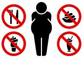 Four signs prohibiting sweet and fat man sign.