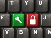 Постер, плакат: Клавиатура компьютера с двумя кнопками безопасности