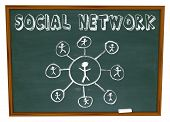 Social Network - Connections And Words On Chalkboard