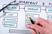 picture of marketing plan  - Organizational  - JPG