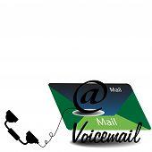 Voicemail concept