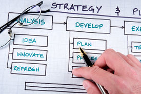 pic of marketing plan  - Organizational  - JPG