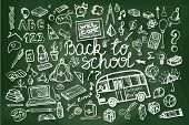 Back to School Supplies Sketchy chalkboard.Horizontal  Doodles