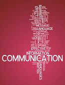 Word Cloud Communication