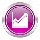 histogram violet icon stock sign