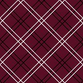 Abstract Seamless Pattern with Plaid Fabric on a dark-red background.