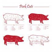 Pork cuts red