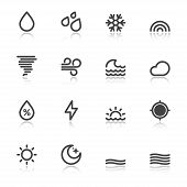 Forecast Symbols Set 1