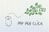 Computer Mouse: Concept Of Pay Per Click And Click-through Rate
