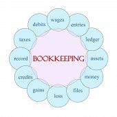 Bookkeeping Circular Word Concept