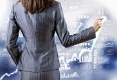Rear view of businesswoman drawing business plan