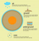 Earth Infographics Template.