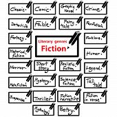 Vector Icon Of Literary Genres Fiction, Book