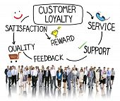 pic of loyalty  - Customer Loyalty Satisfaction Support Strategy Concept - JPG