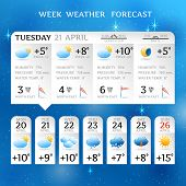 picture of temperature  - Week weather forecast report layout for april with average day temperature with rainfall elements design  vector illustration - JPG