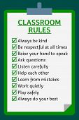 Classroom Rules Poster. Clipboard Over Green Background poster