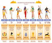 Ancient Egyptian God Goddess Infographic Table. Amun Ra, Bastet, Isis, Osiris, Thoth, Horus, Anubis. poster