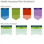 An image of a health insurance plan enrollment chart.