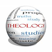 Theology 3D Sphere Word Cloud Concept
