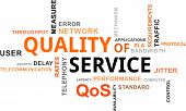 picture of latency  - A word cloud of quality of service related items - JPG