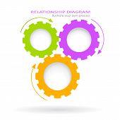 Process relationship diagram