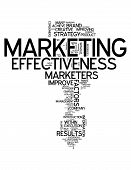 Word Cloud Marketing Effectiveness
