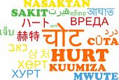 picture of hurted  - Background concept wordcloud multilanguage international many language illustration of hurt - JPG