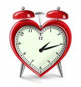 Heart Attack Alarm
