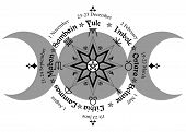 Triple Moon Wicca Pagan Goddess, Wheel Of The Year Is An Annual Cycle Of Seasonal Festivals. Wiccan  poster