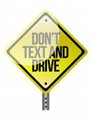 Don't Text & Drive Sign