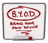 BYOD Acronym Message Board Company Policy Bring Your Own Device
