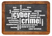 cybercrime word cloud in white chalk on a vintage slate blackboard
