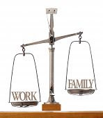 Importance Of Work Versus Family Time