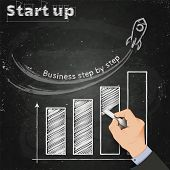 Business start-up step by step 3d hand writes on the blackboard