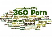 360 Porn, Word Cloud Concept 2 poster