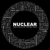 NUCLEAR. Word collage on black background. Illustration with different association terms.