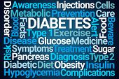 Diabetes Word Cloud on Blue Background poster