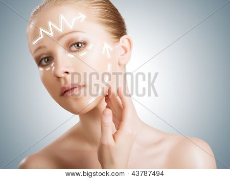 Concept Skincare. Skin Of Beauty Woman With Facelift, Plastic Surgery, Rejuvenation, Arrows poster