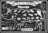 Vintage Blackboard Cut Of Pork