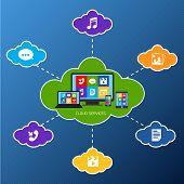 Mobile cloud services flat