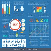 foto of disabled person  - Disabled people infographic set with charts and disability symbols vector illustration - JPG